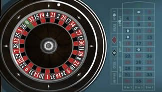 Online Casino Bonus Pay by Phone Bill